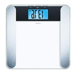 innoHaus ABF220 Digital Glass Body Analysis Scale for Accura