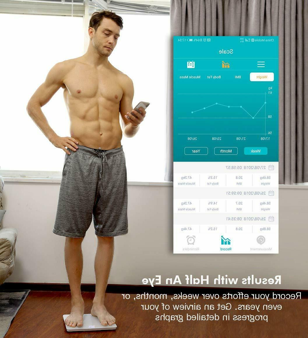 BMI and Body Weight Most Accurate NEW