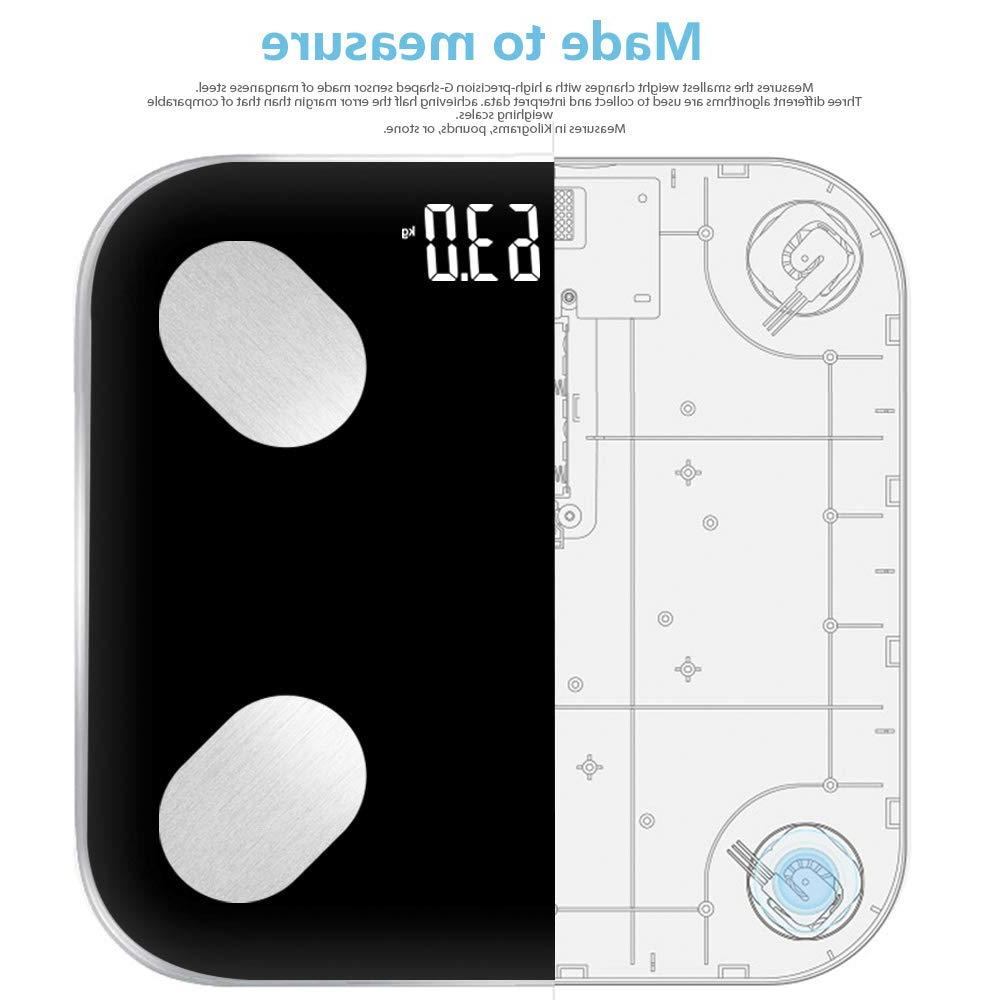 Bluetooth <font><b>Fat</b></font> Smart Bathroom Composition App