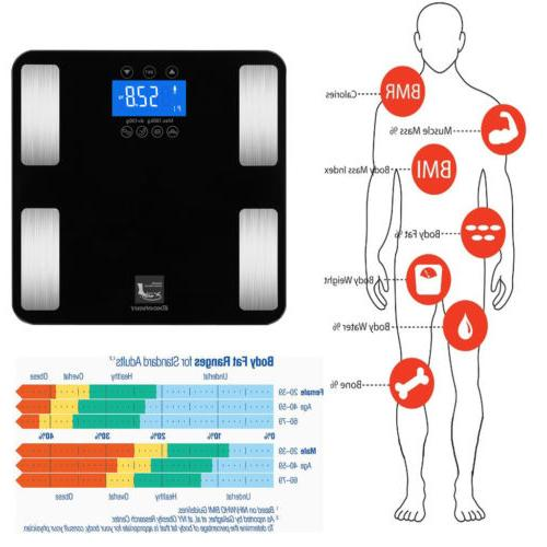 Digital Smart Body Fat Weight Scale Health Tracker 400LB Bathroom