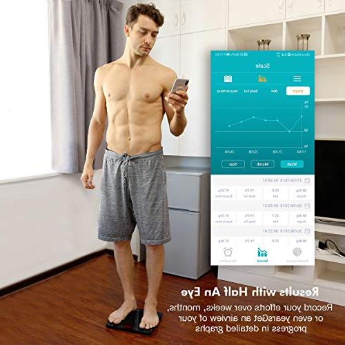 ZOETOUCH Bluetooth Scale with and Android Smart Digital Bathroom Weight Composition Monitor